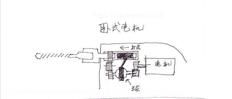 電錘沖擊原理結構圖