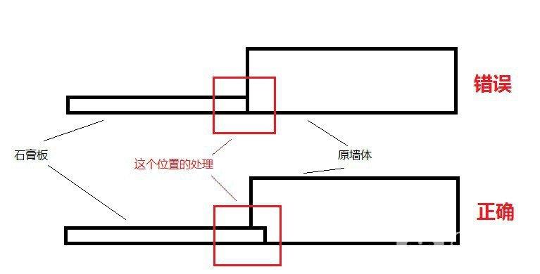吊顶电路布置图怎么画
