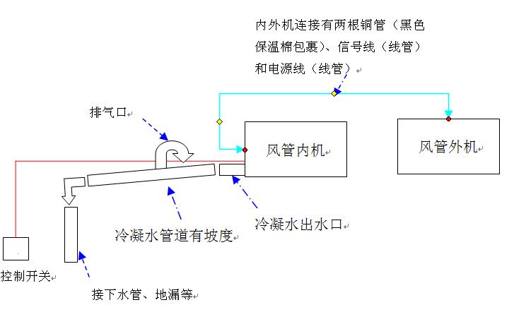 晶体管再生单管机电路图