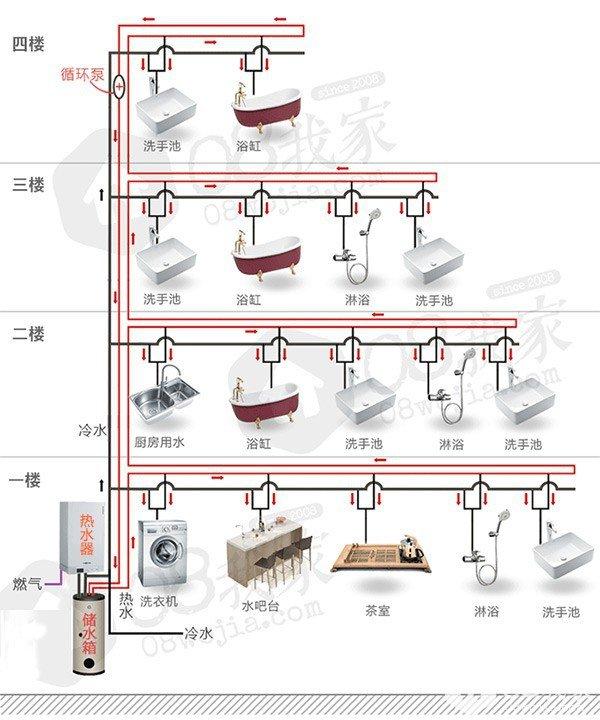 热水循环全房配置图123.jpg