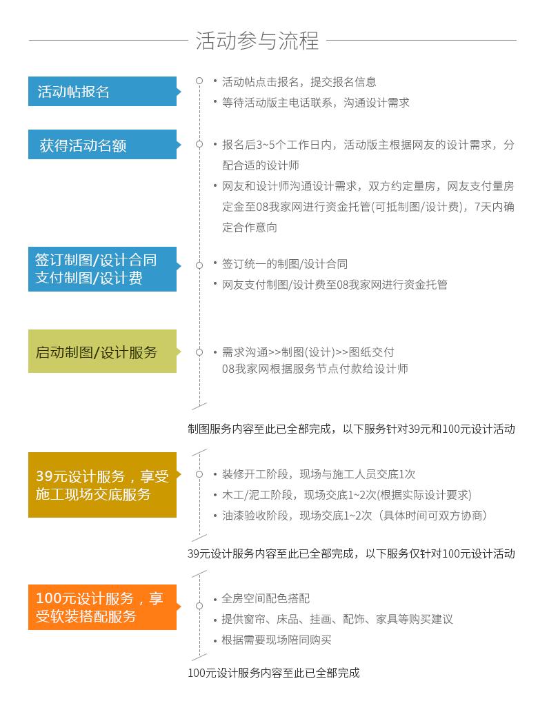 设计服务流程.png