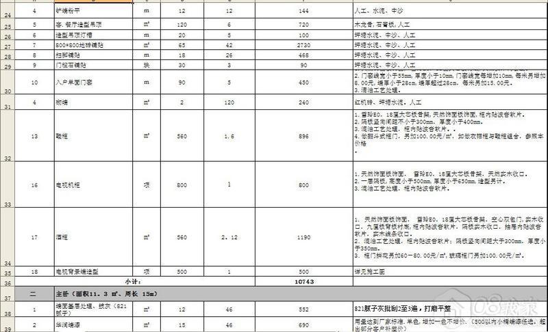 我家的装修详细预算表高清图片