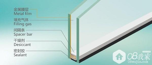 13  中空玻璃组成示意图.jpg