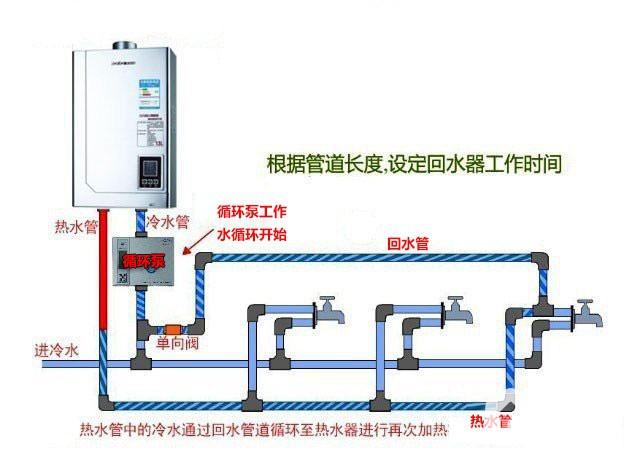 热水循环1.jpg