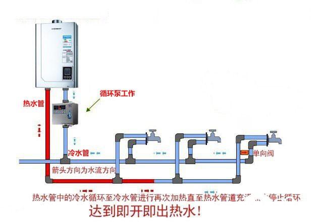 热水循环2.jpg