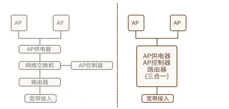 WiFi综合.png