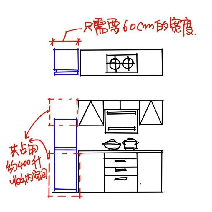 04小冰箱位置示意图.jpg