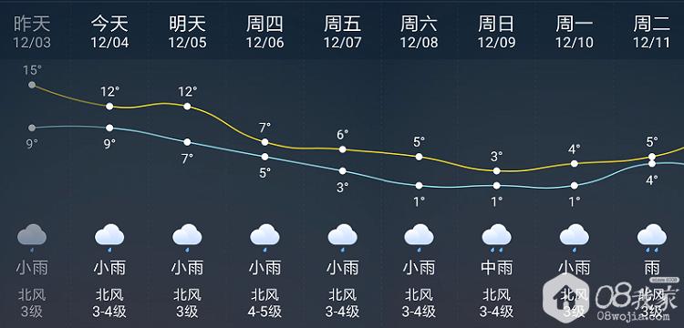 天气走势.png