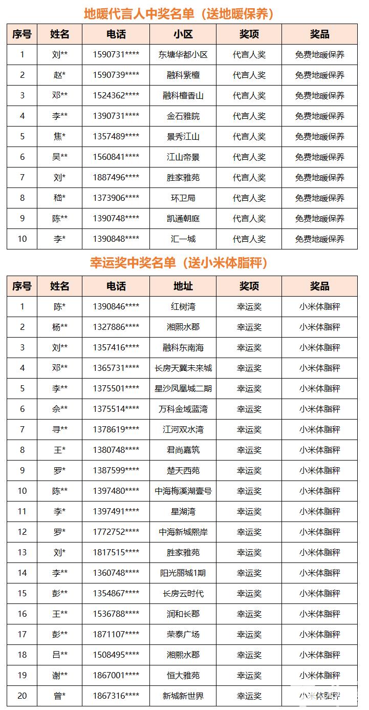 绿羽中奖名单.png